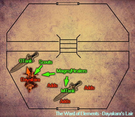 WoE_Dayakara_Map