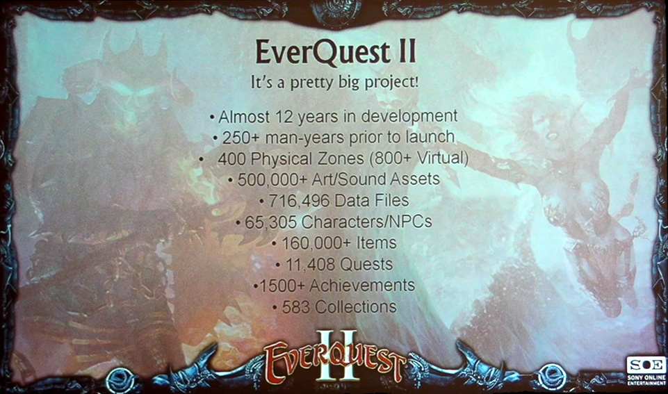 EQ2Wire » Geek Panel: Programming for MMOs