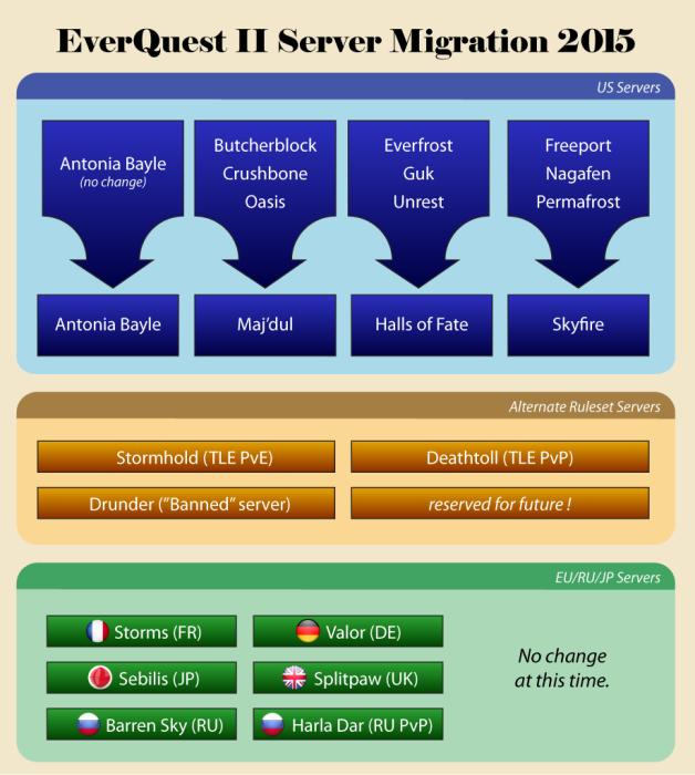 Server-Merges-2015d