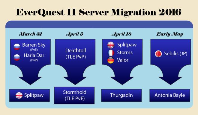Server-Merges-2016